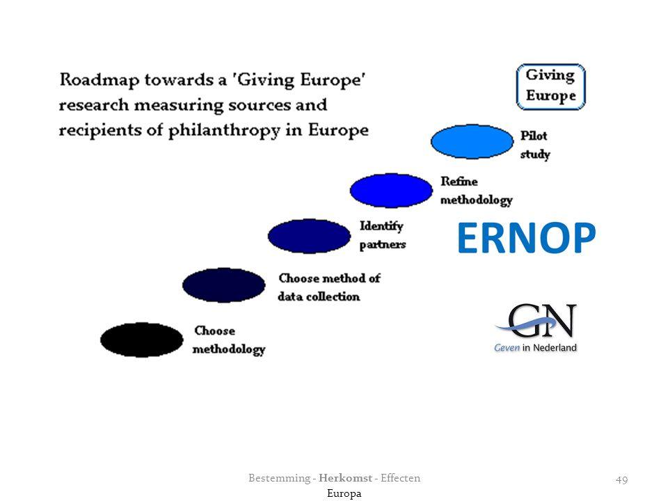Bestemming - Herkomst - Effecten Europa 49