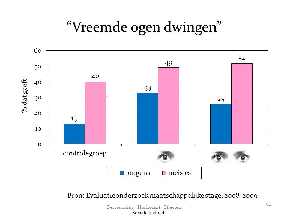 Vreemde ogen dwingen Bron: Evaluatieonderzoek maatschappelijke stage, 2008-2009 Bestemming - Herkomst - Effecten Sociale invloed 61