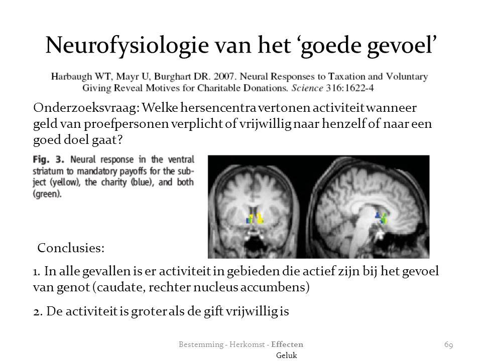 Neurofysiologie van het 'goede gevoel' Onderzoeksvraag: Welke hersencentra vertonen activiteit wanneer geld van proefpersonen verplicht of vrijwillig naar henzelf of naar een goed doel gaat.