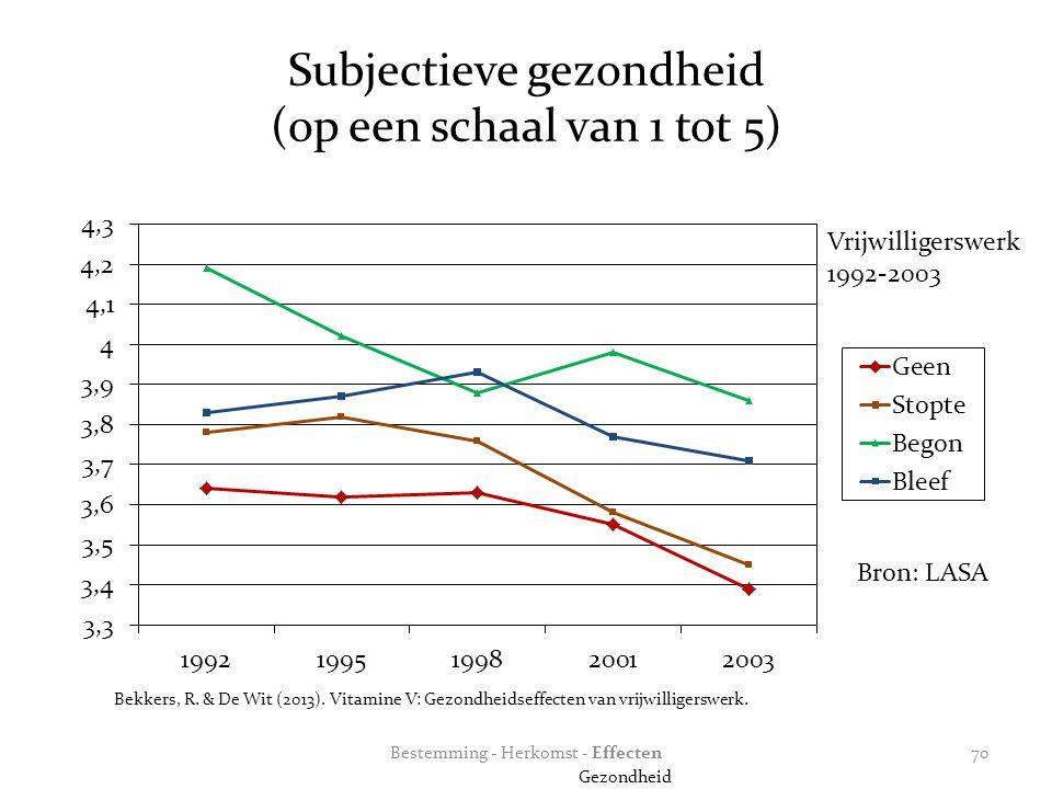 Bestemming - Herkomst - Effecten Gezondheid Subjectieve gezondheid (op een schaal van 1 tot 5) Bron: LASA Bekkers, R.