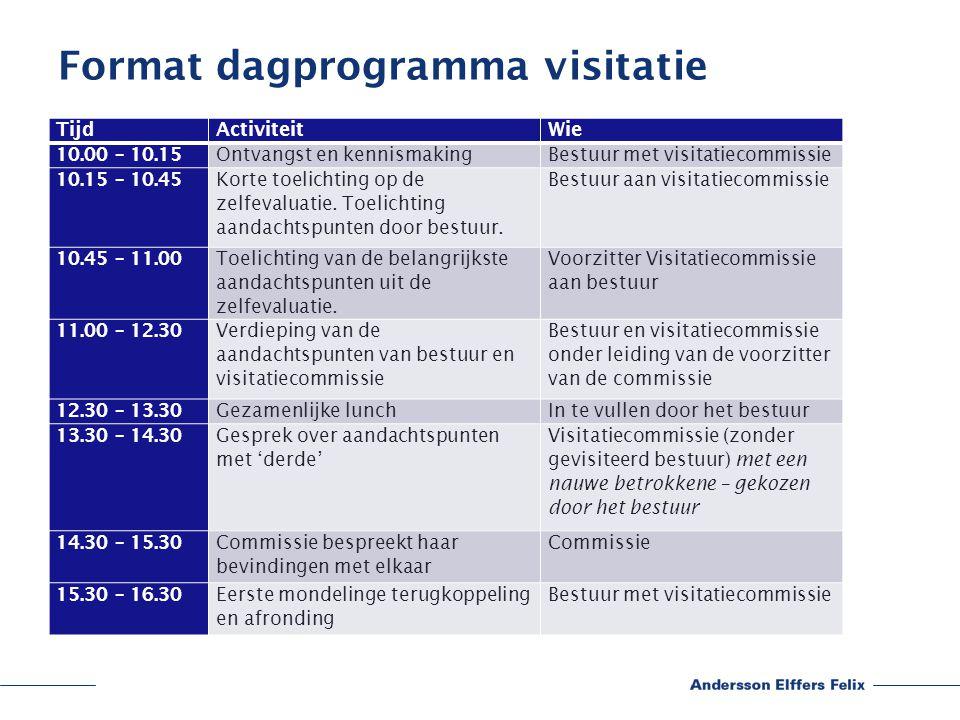 Format dagprogramma visitatie TijdActiviteitWie 10.00 – 10.15 Ontvangst en kennismakingBestuur met visitatiecommissie 10.15 – 10.45 Korte toelichting op de zelfevaluatie.
