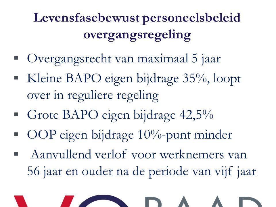 Levensfasebewust personeelsbeleid overgangsregeling  Overgangsrecht van maximaal 5 jaar  Kleine BAPO eigen bijdrage 35%, loopt over in reguliere reg