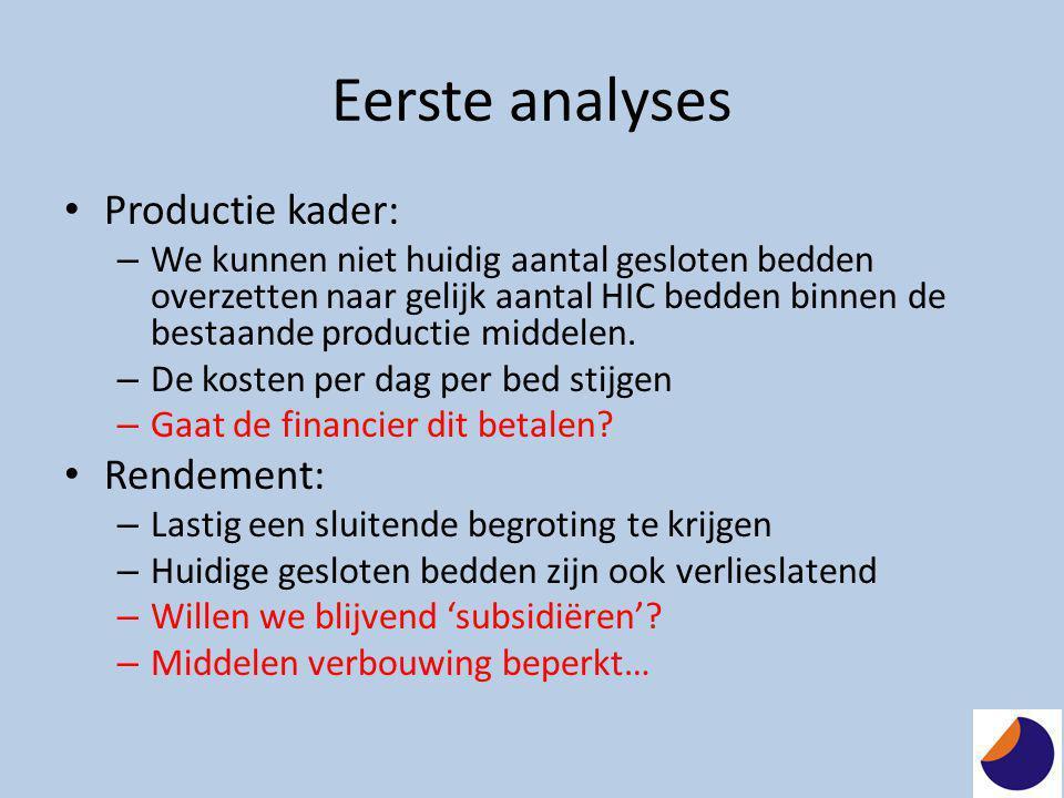 Eerste analyses • Productie kader: – We kunnen niet huidig aantal gesloten bedden overzetten naar gelijk aantal HIC bedden binnen de bestaande product