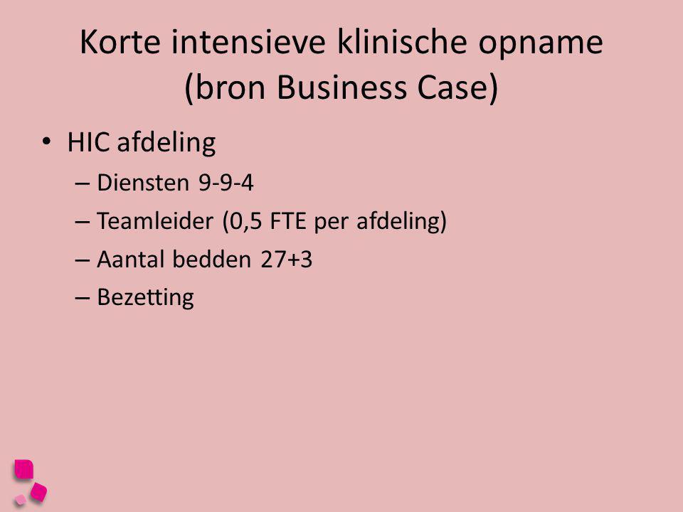 Korte intensieve klinische opname (bron Business Case) • HIC afdeling – Diensten 9-9-4 – Teamleider (0,5 FTE per afdeling) – Aantal bedden 27+3 – Beze