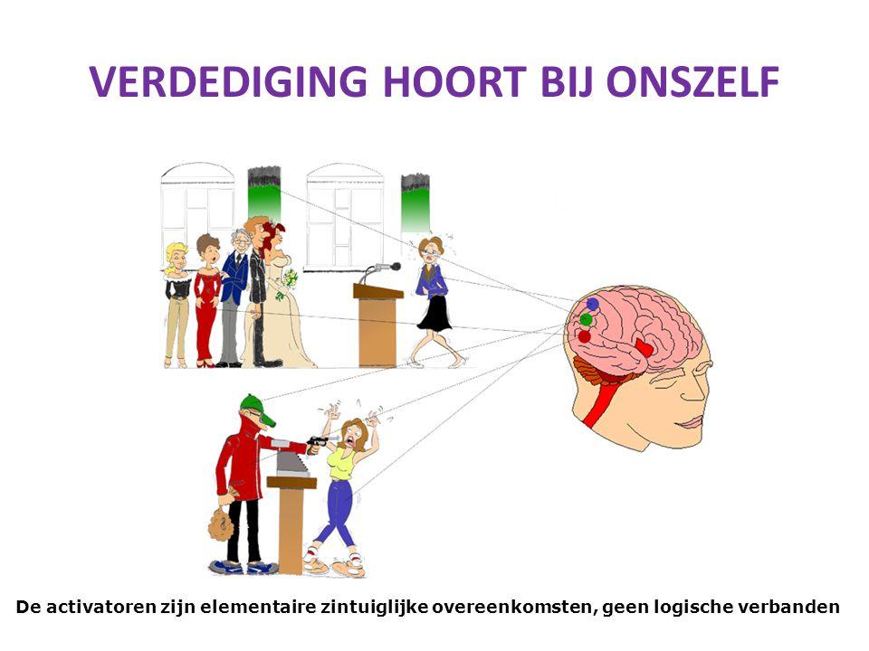 VERDEDIGING HOORT BIJ ONSZELF De activatoren zijn elementaire zintuiglijke overeenkomsten, geen logische verbanden