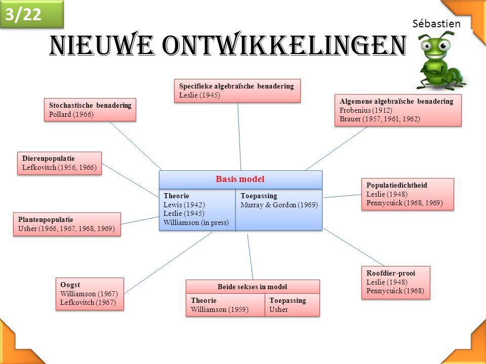 Bovenbouw VWO • Een bioloog bestudeert een rupsenplaag.