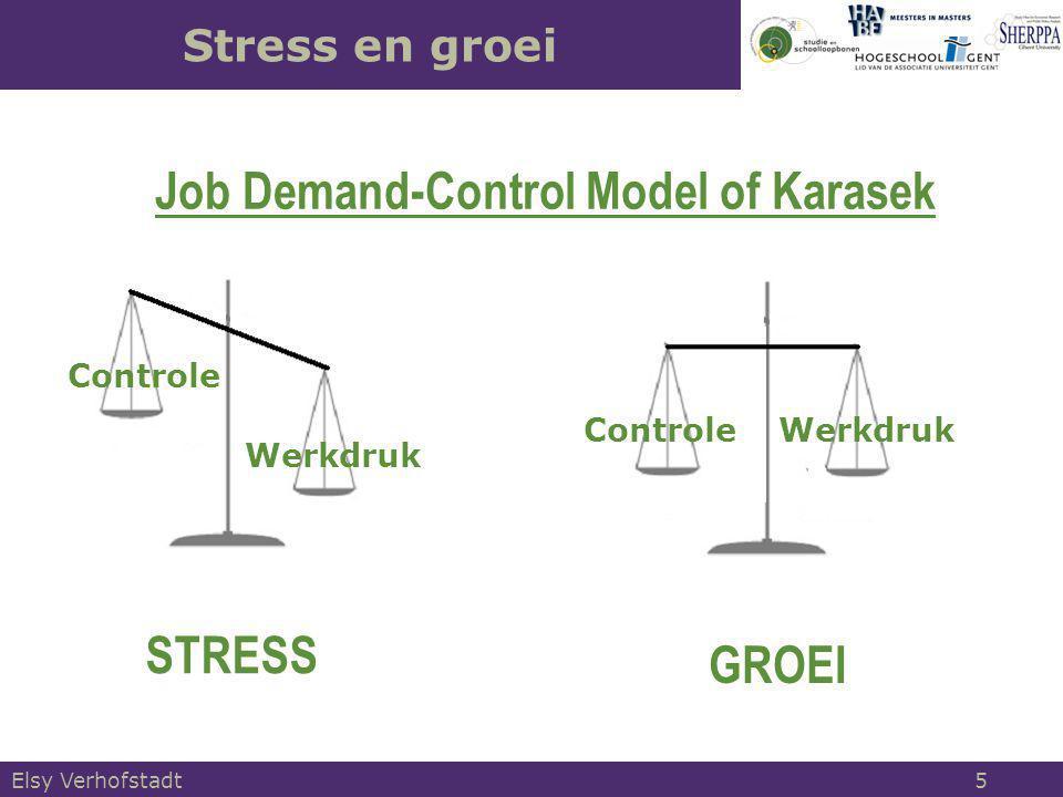 Schoolverlaters die starten in een stressvolle job:  Kans op werkloosheid of opeenvolgende stressvolle jobs hoger voor: -vrouwen -laaggeschoolden Elsy Verhofstadt 16 'Lock in' in stressvolle jobs