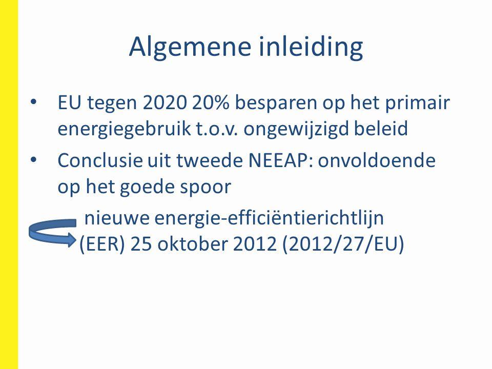 Algemene inleiding • EU tegen 2020 20% besparen op het primair energiegebruik t.o.v. ongewijzigd beleid • Conclusie uit tweede NEEAP: onvoldoende op h