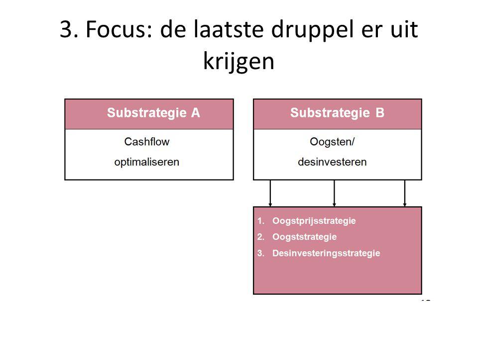 3. Focus: de laatste druppel er uit krijgen