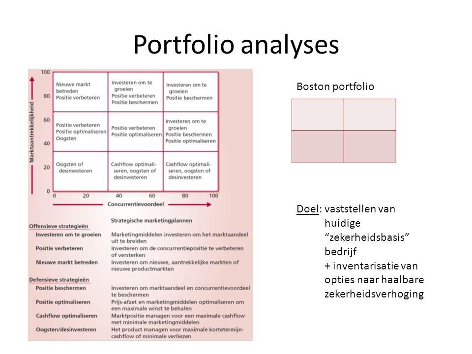 """Portfolio analyses Boston portfolio Doel: vaststellen van huidige """"zekerheidsbasis"""" bedrijf + inventarisatie van opties naar haalbare zekerheidsverhog"""