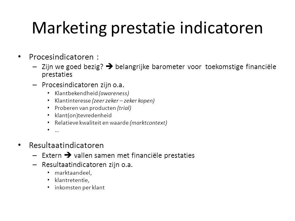 Marketing prestatie indicatoren • Procesindicatoren : – Zijn we goed bezig?  belangrijke barometer voor toekomstige financiële prestaties – Procesind
