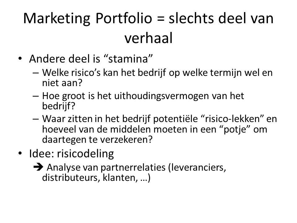 """Marketing Portfolio = slechts deel van verhaal • Andere deel is """"stamina"""" – Welke risico's kan het bedrijf op welke termijn wel en niet aan? – Hoe gro"""