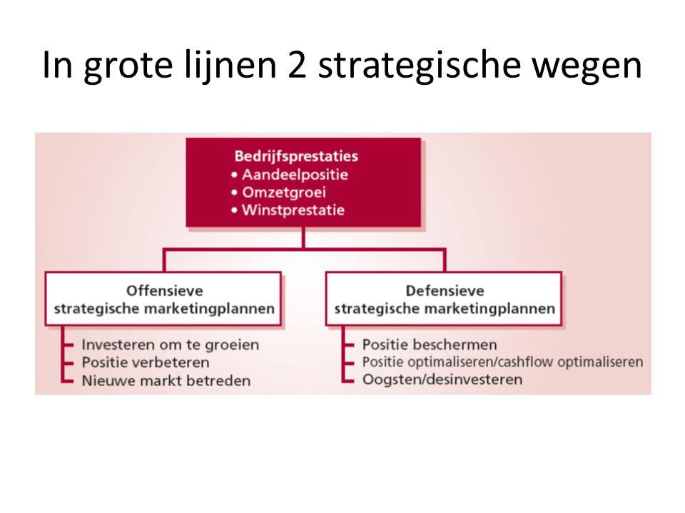 In grote lijnen 2 strategische wegen