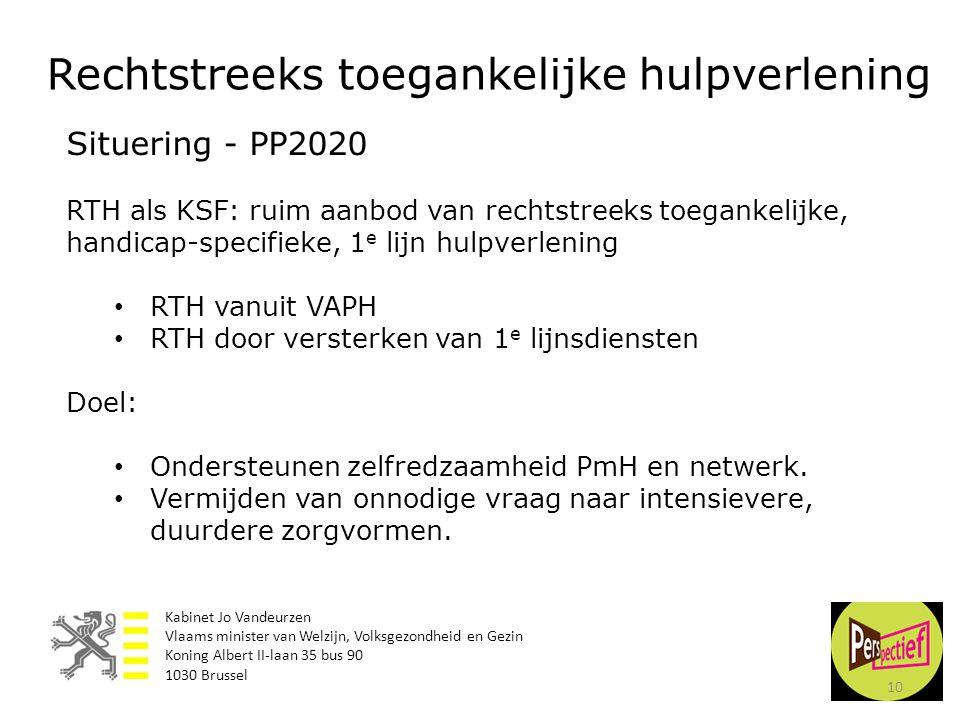10 Rechtstreeks toegankelijke hulpverlening Situering - PP2020 RTH als KSF: ruim aanbod van rechtstreeks toegankelijke, handicap-specifieke, 1 e lijn