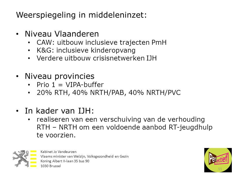 11 Weerspiegeling in middeleninzet: • Niveau Vlaanderen • CAW: uitbouw inclusieve trajecten PmH • K&G: inclusieve kinderopvang • Verdere uitbouw crisi