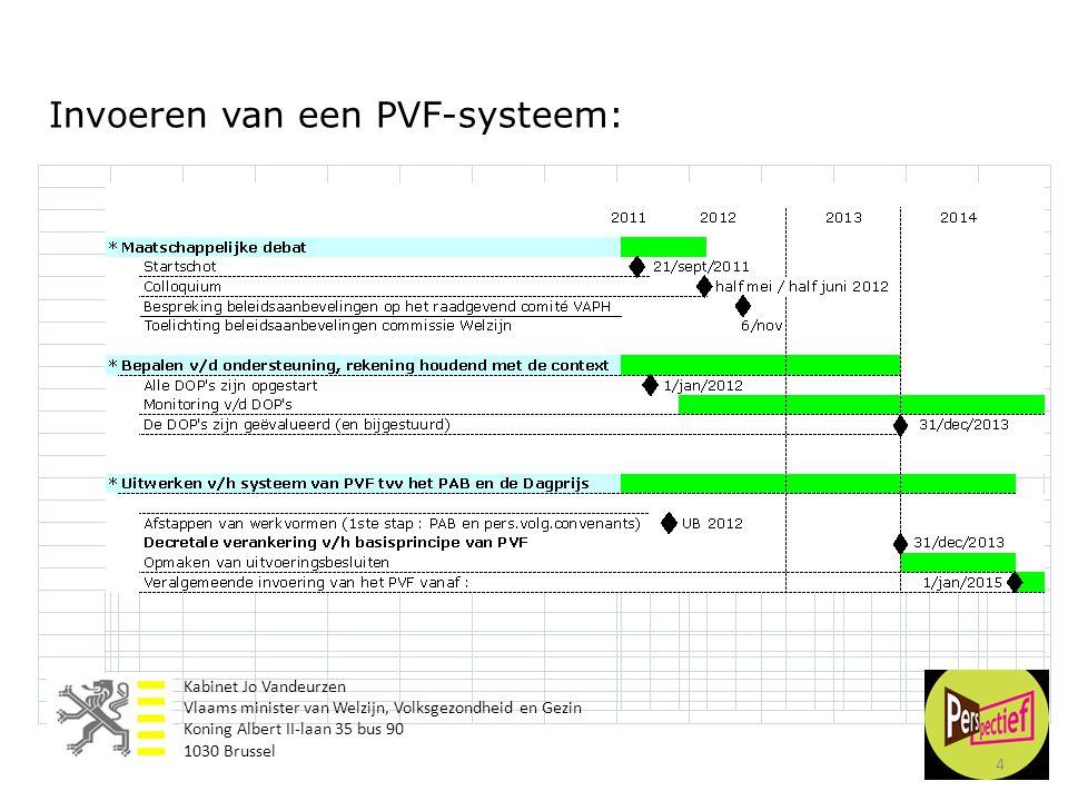 4 Invoeren van een PVF-systeem: Kabinet Jo Vandeurzen Vlaams minister van Welzijn, Volksgezondheid en Gezin Koning Albert II-laan 35 bus 90 1030 Bruss