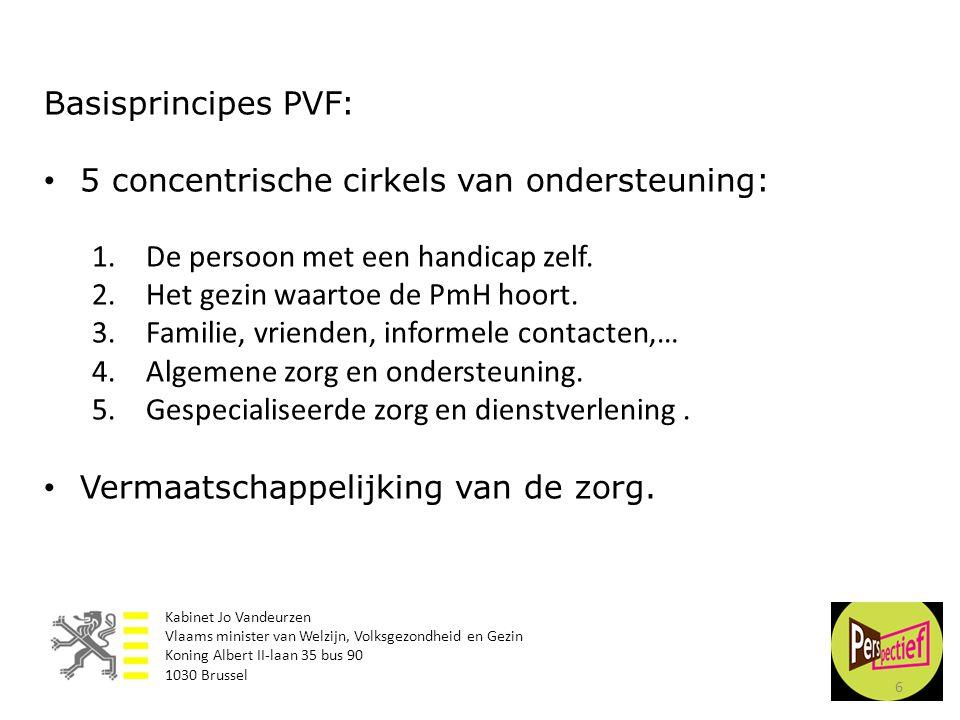 6 Basisprincipes PVF: • 5 concentrische cirkels van ondersteuning: 1.De persoon met een handicap zelf. 2.Het gezin waartoe de PmH hoort. 3.Familie, vr