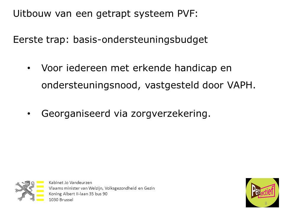 8 Uitbouw van een getrapt systeem PVF: Eerste trap: basis-ondersteuningsbudget • Voor iedereen met erkende handicap en ondersteuningsnood, vastgesteld