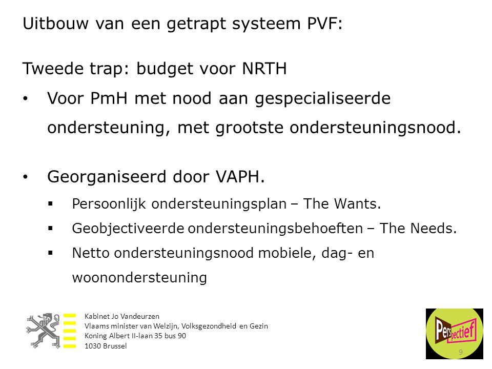 9 Uitbouw van een getrapt systeem PVF: Tweede trap: budget voor NRTH • Voor PmH met nood aan gespecialiseerde ondersteuning, met grootste ondersteunin