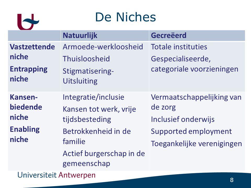8 De Niches NatuurlijkGecreëerd Vastzettende niche Entrapping niche Armoede-werkloosheid Thuisloosheid Stigmatisering- Uitsluiting Totale instituties