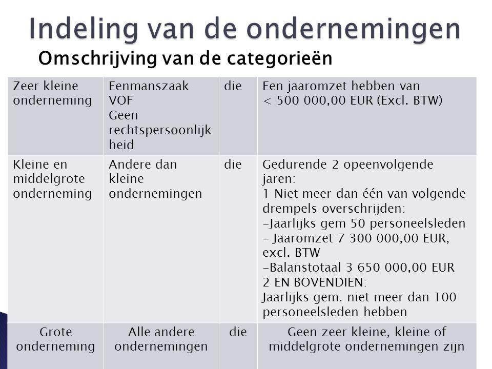 Omschrijving van de categorieën Zeer kleine onderneming Eenmanszaak VOF Geen rechtspersoonlijk heid dieEen jaaromzet hebben van < 500 000,00 EUR (Excl.