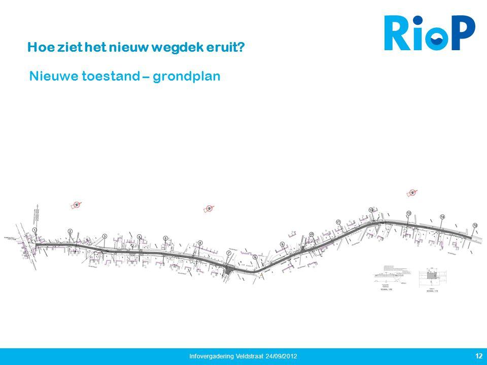 Hoe ziet het nieuw wegdek eruit? Nieuwe toestand – grondplan 12 Infovergadering Veldstraat 24/09/2012