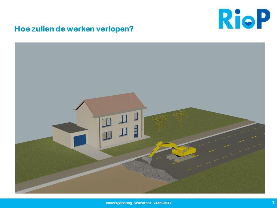 Infovergadering Veldstraat 24/09/2012 8 Hoe zullen de werken verlopen?