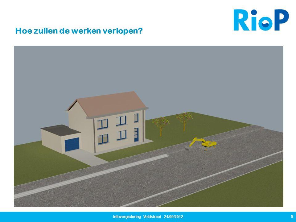 Bestaande toestand -Bestaande rijweg in asfalt (breedte +/- 3,30m) -Bermen in gras / grond -Opritten sluiten aan tot tegen de weg 10 Infovergadering Veldstraat 24/09/2012 Hoe ziet het nieuw wegdek eruit.