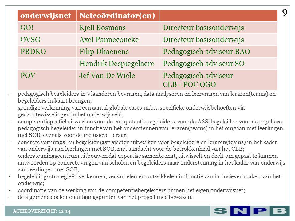 onderwijsnetNetcoördinator(en) GO!Kjell BosmansDirecteur basisonderwijs OVSGAxel PannecouckeDirecteur basisonderwijs PBDKOFilip DhaenensPedagogisch ad