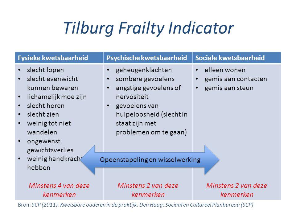 Tilburg Frailty Indicator Fysieke kwetsbaarheidPsychische kwetsbaarheidSociale kwetsbaarheid • slecht lopen • slecht evenwicht kunnen bewaren • licham