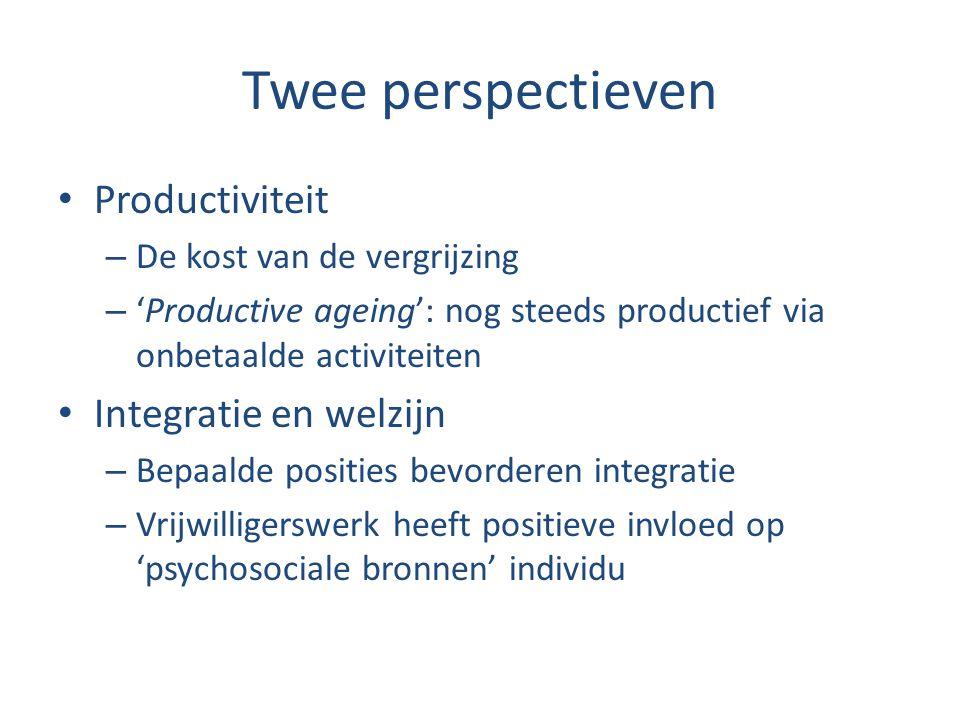 Twee perspectieven • Productiviteit – De kost van de vergrijzing – 'Productive ageing': nog steeds productief via onbetaalde activiteiten • Integratie