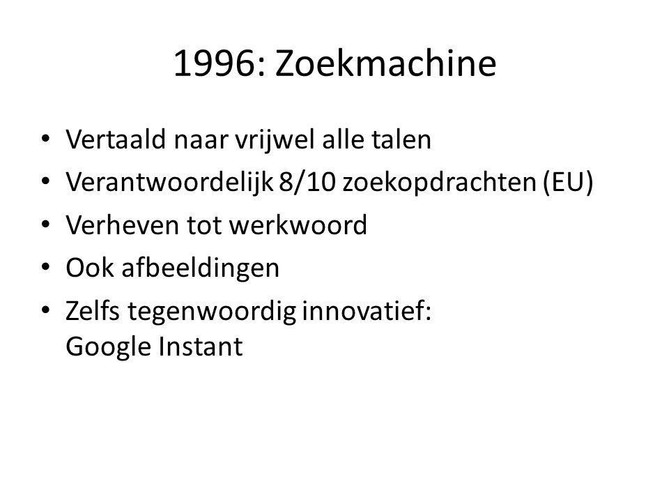 1996: Zoekmachine • Vertaald naar vrijwel alle talen • Verantwoordelijk 8/10 zoekopdrachten (EU) • Verheven tot werkwoord • Ook afbeeldingen • Zelfs t