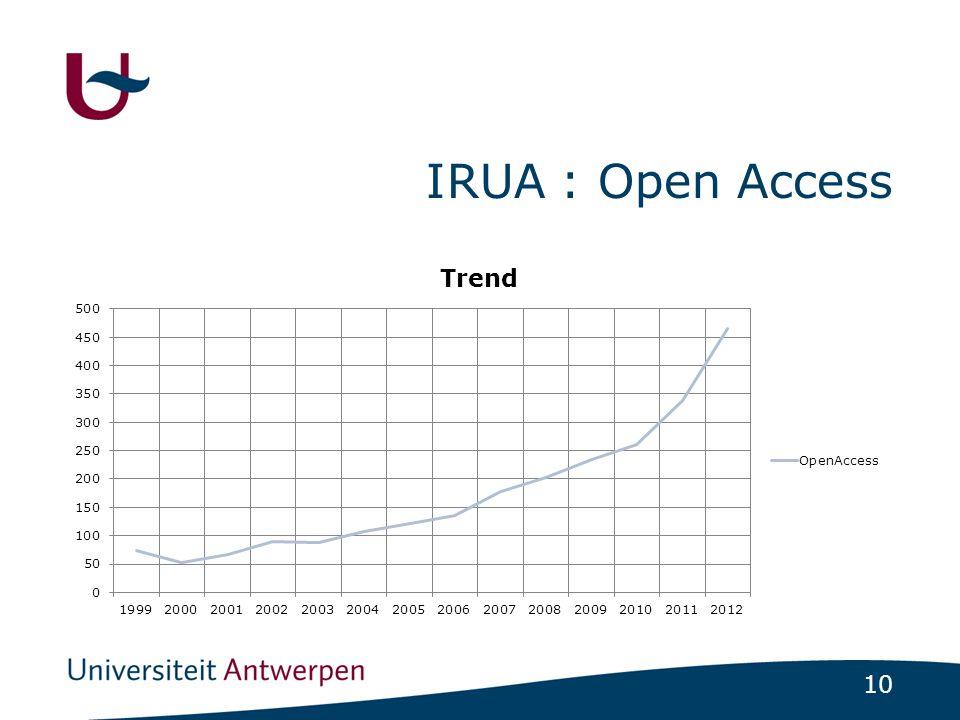 10 IRUA : Open Access