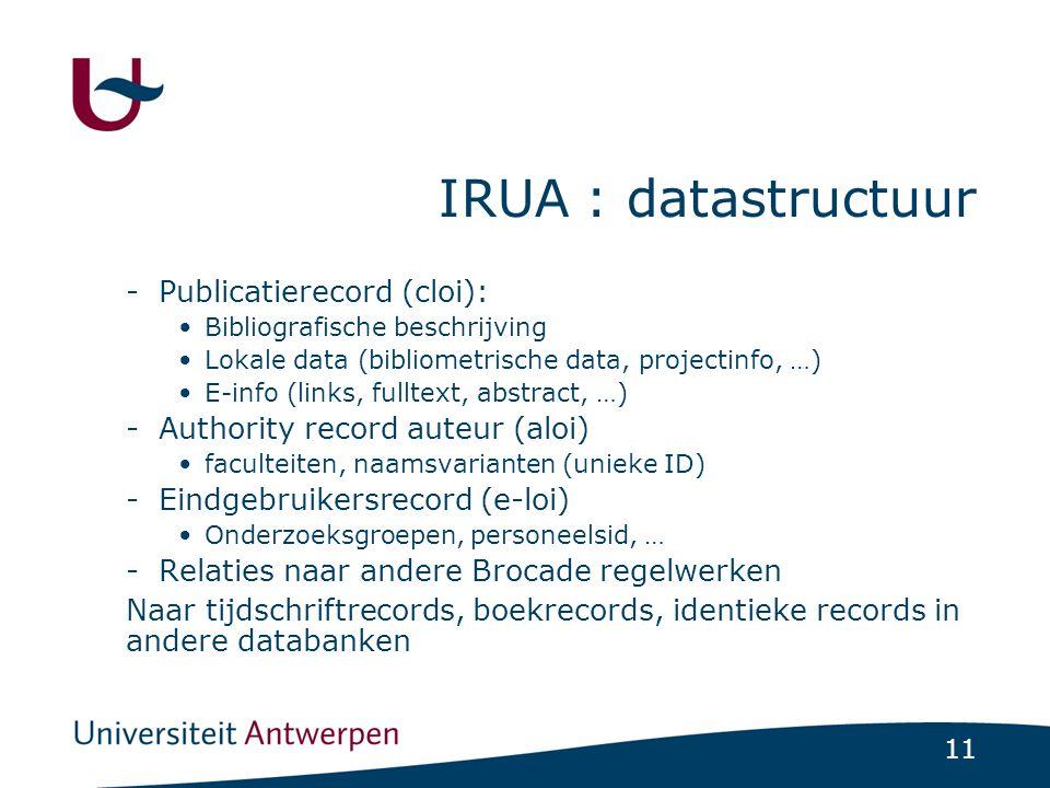 11 IRUA : datastructuur -Publicatierecord (cloi): •Bibliografische beschrijving •Lokale data (bibliometrische data, projectinfo, …) •E-info (links, fu