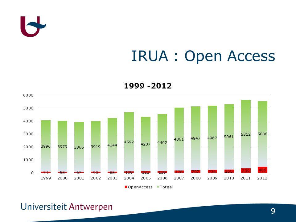 9 IRUA : Open Access