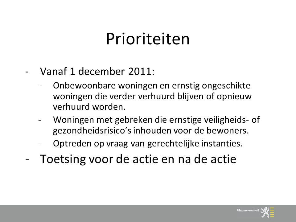 Prioriteiten -Vanaf 1 december 2011: -Onbewoonbare woningen en ernstig ongeschikte woningen die verder verhuurd blijven of opnieuw verhuurd worden.