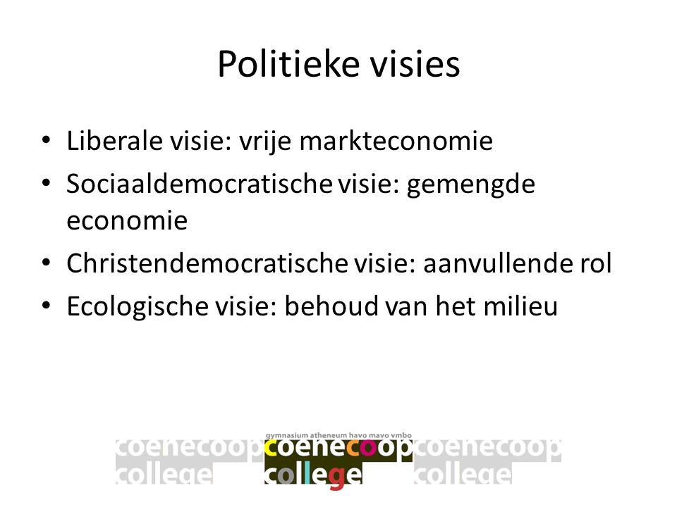 Politieke visies • Liberale visie: vrije markteconomie • Sociaaldemocratische visie: gemengde economie • Christendemocratische visie: aanvullende rol