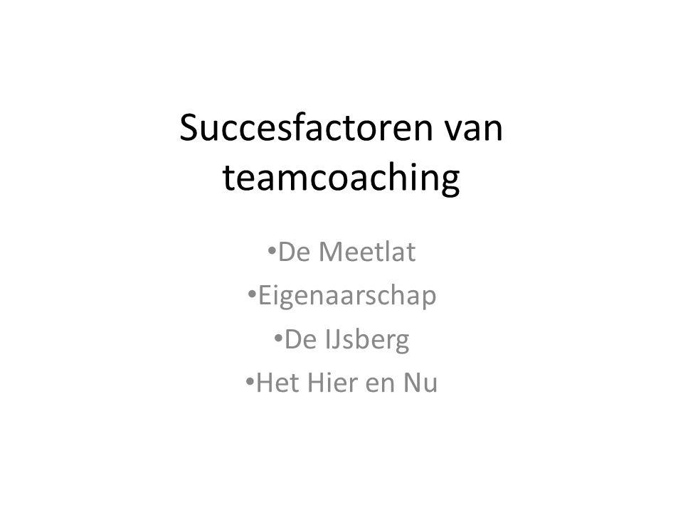 Succesfactoren van teamcoaching • De Meetlat • Eigenaarschap • De IJsberg • Het Hier en Nu
