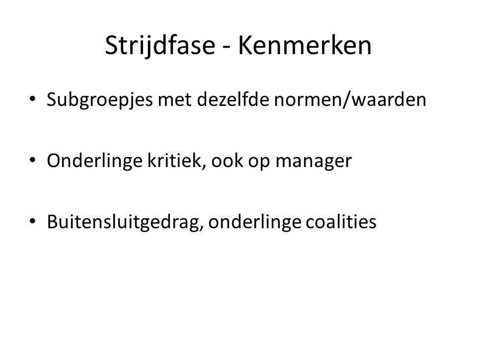 Strijdfase - Kenmerken • Subgroepjes met dezelfde normen/waarden • Onderlinge kritiek, ook op manager • Buitensluitgedrag, onderlinge coalities