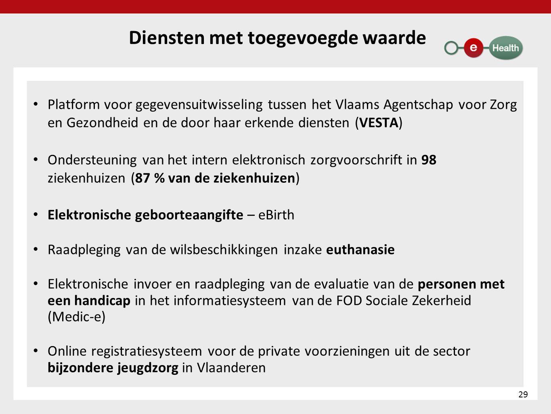 Diensten met toegevoegde waarde • Platform voor gegevensuitwisseling tussen het Vlaams Agentschap voor Zorg en Gezondheid en de door haar erkende dien