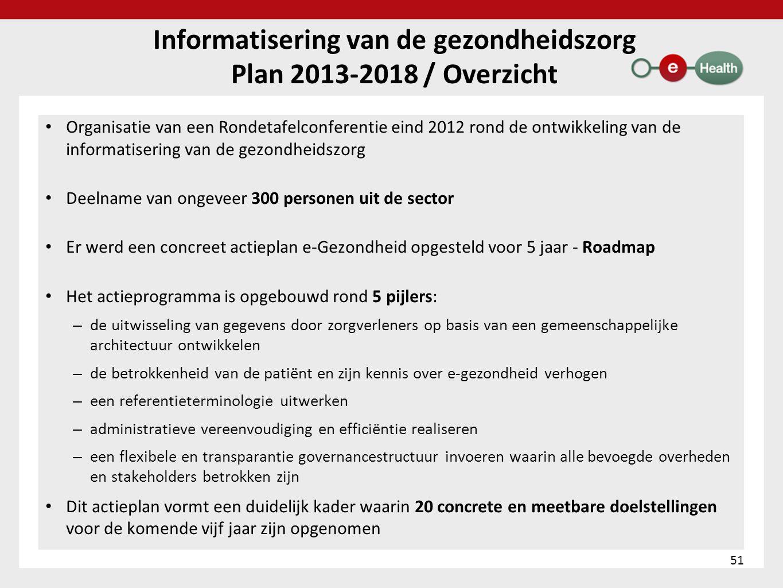 Informatisering van de gezondheidszorg Plan 2013-2018 / Overzicht • Organisatie van een Rondetafelconferentie eind 2012 rond de ontwikkeling van de in
