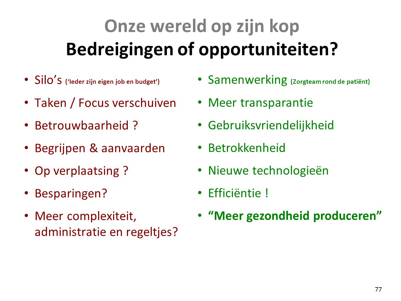 Onze wereld op zijn kop Bedreigingen of opportuniteiten? • Silo's ('Ieder zijn eigen job en budget') • Taken / Focus verschuiven • Betrouwbaarheid ? •