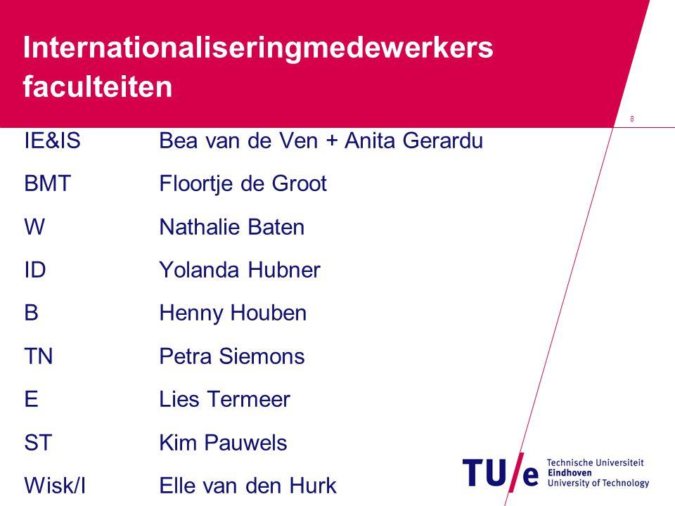 Internationaliseringmedewerkers faculteiten IE&ISBea van de Ven + Anita Gerardu BMTFloortje de Groot WNathalie Baten IDYolanda Hubner BHenny Houben TN