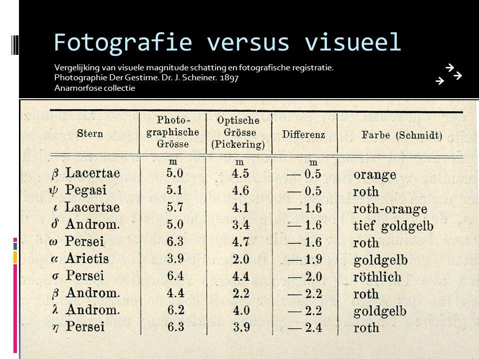 Fotografie versus visueel Vergelijking van visuele magnitude schatting en fotografische registratie.