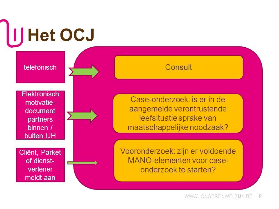 WWW.JONGERENWELZIJN.BE P Het OCJ Consult Case-onderzoek: is er in de aangemelde verontrustende leefsituatie sprake van maatschappelijke noodzaak.