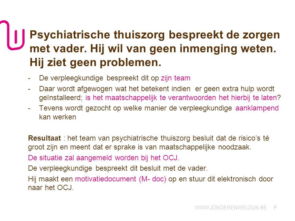 WWW.JONGERENWELZIJN.BE P Psychiatrische thuiszorg bespreekt de zorgen met vader.