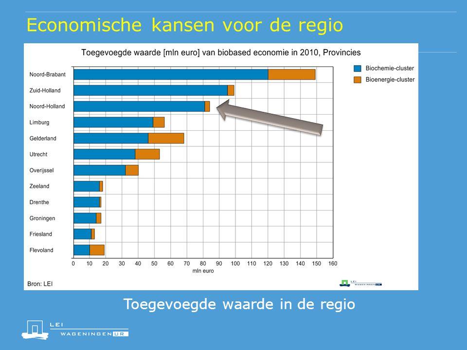 Economische kansen voor de regio Toegevoegde waarde in de regio