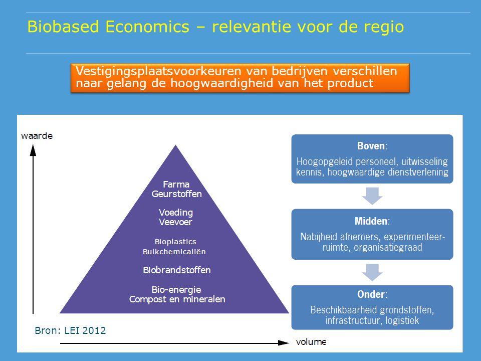 Biobased Economics – relevantie voor de regio Vestigingsplaatsvoorkeuren van bedrijven verschillen naar gelang de hoogwaardigheid van het product Vest