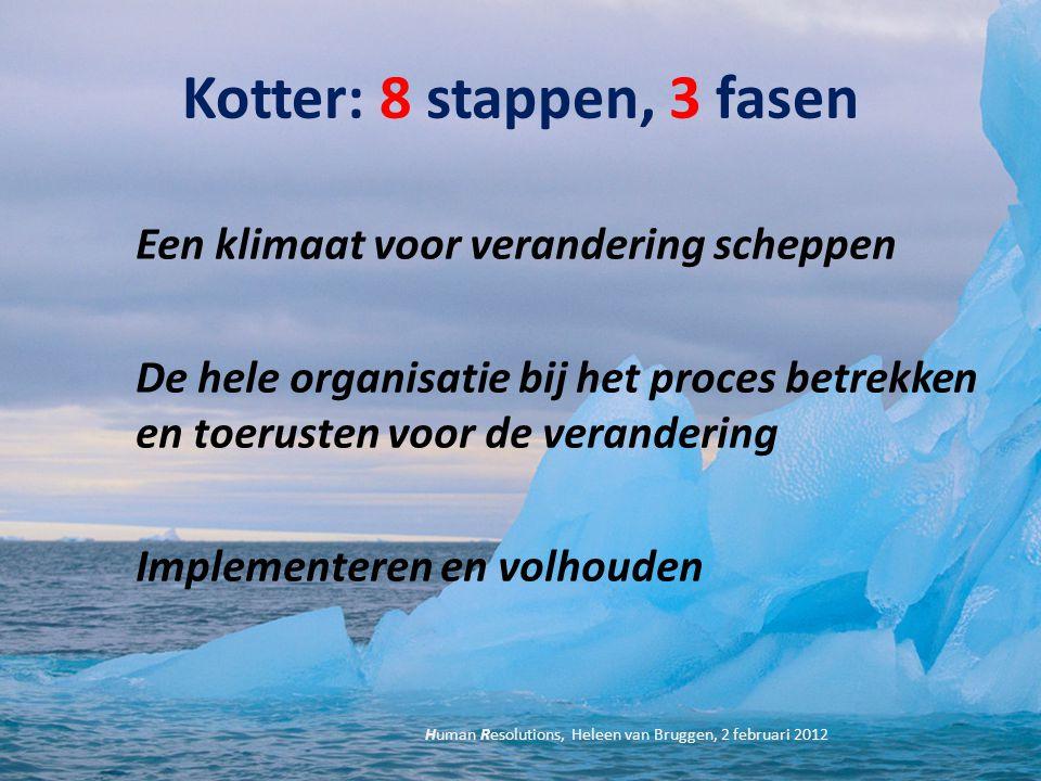 Kotter: 8 stappen, 3 fasen Een klimaat voor verandering scheppen De hele organisatie bij het proces betrekken en toerusten voor de verandering Impleme