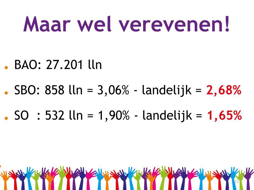 11 Maar wel verevenen!.. BAO: 27.201 lln. SBO: 858 lln = 3,06% - landelijk = 2,68%. SO : 532 lln = 1,90% - landelijk = 1,65%
